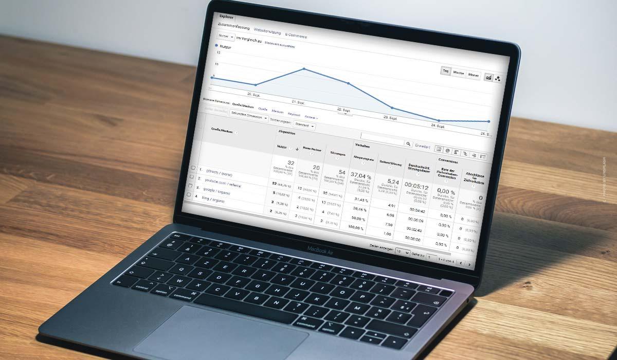 Paramètres UTM : Définition, Google Analytics pour le commerce électronique, Youtube, Facebook & Co. + exemple